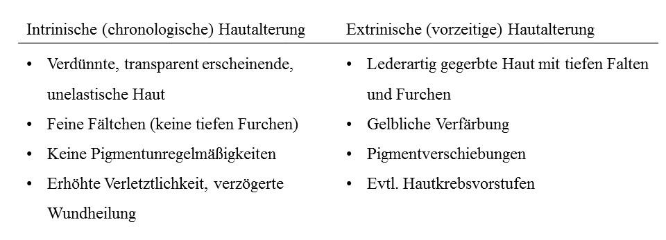 intrinsextrins hautalterung (2)
